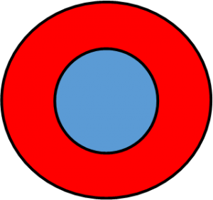 cercle rouge bleu