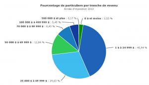 graph stat qc